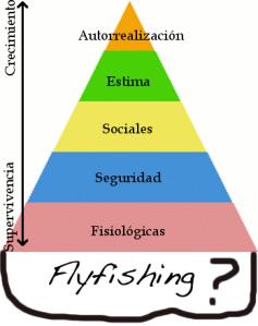 Pirámide de Maslow (Flyfishing?)